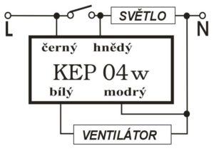 kep04w