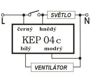 kep04c